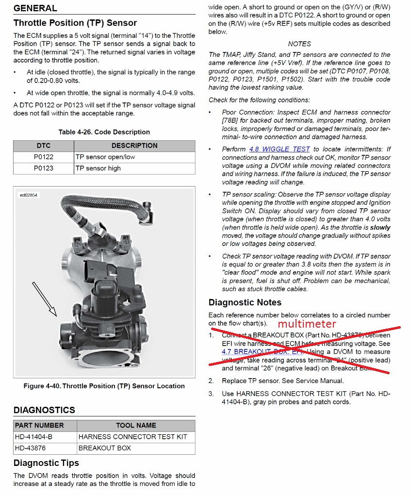 Throttle Position Sensor Testing: Help With P0122 Code Throttle Position Sensor