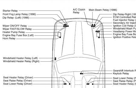 1996 jaguar xj6 relay diagram 1996 image wiring 1986 jaguar xjs wiring diagram wiring diagrams on 1996 jaguar xj6 relay diagram