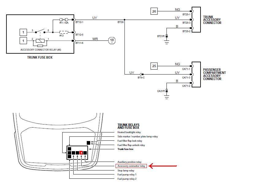 2002 jaguar xk8 trunk compartmant relay fuse box diagram