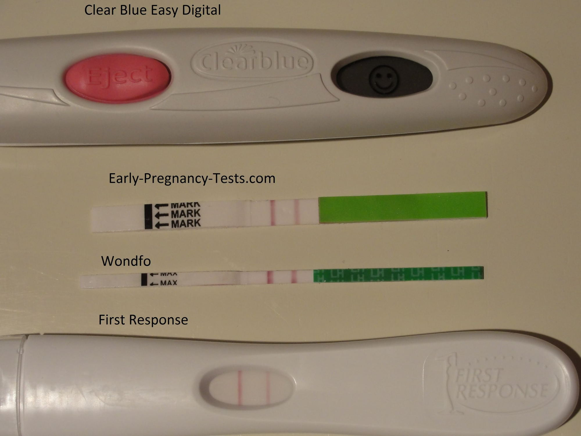 how to use answer ovulation test strips