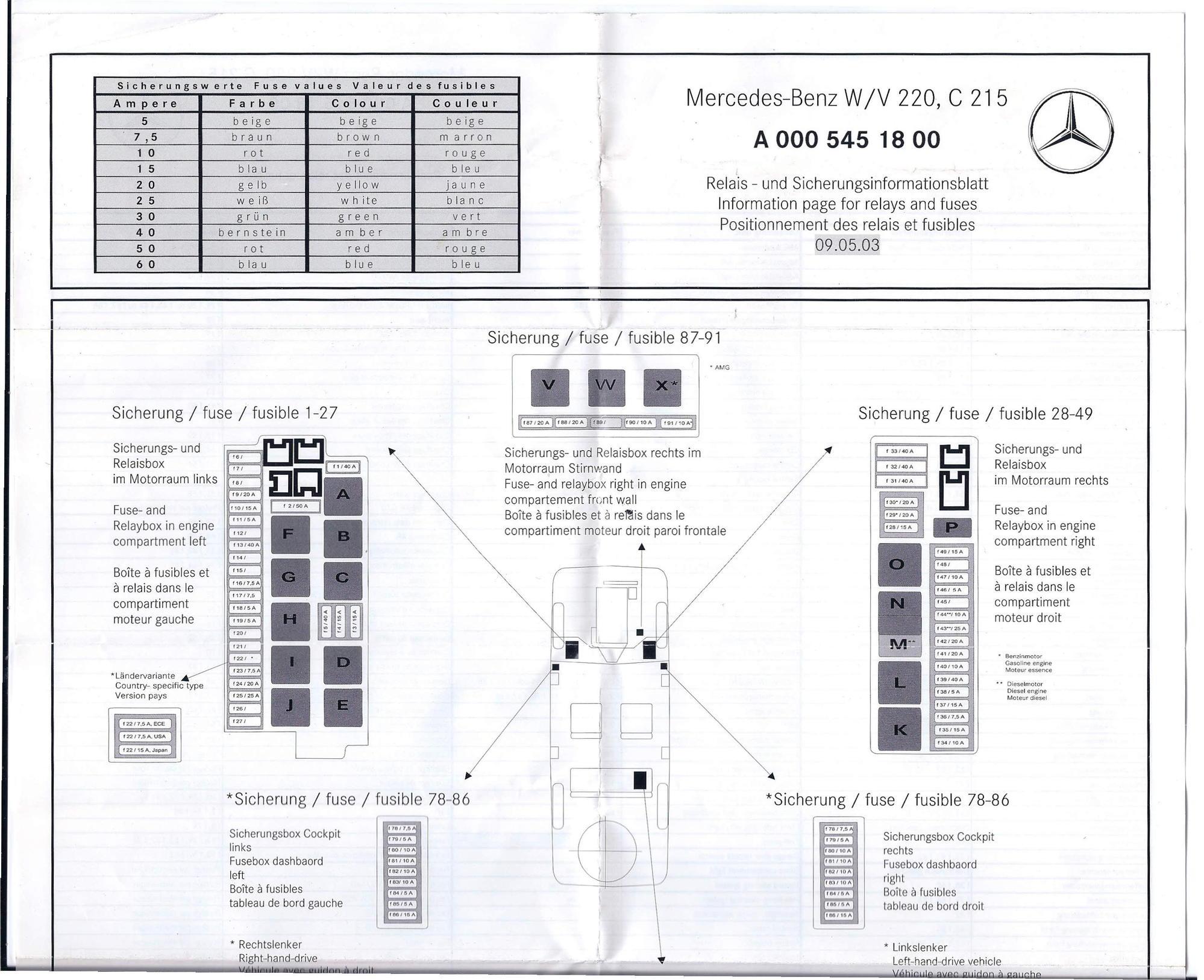 Mercedes Benz Fuse Box Layout