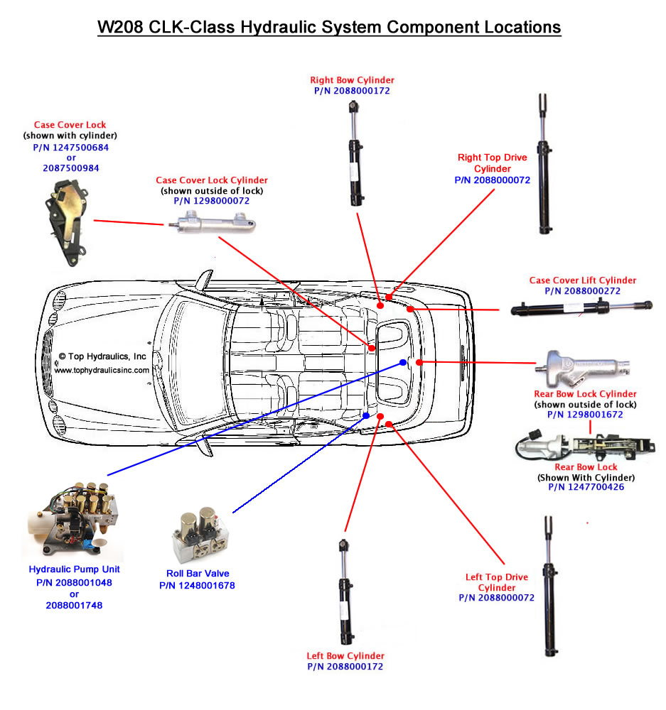 Roll Bar Head Rest Issue On 320 Clk Avante Garde Convertible 2001 Wheel Bearing Diagram Mbworldorg Forums Location Of The Hydraulic Components In W208 Clk320 And Clk430