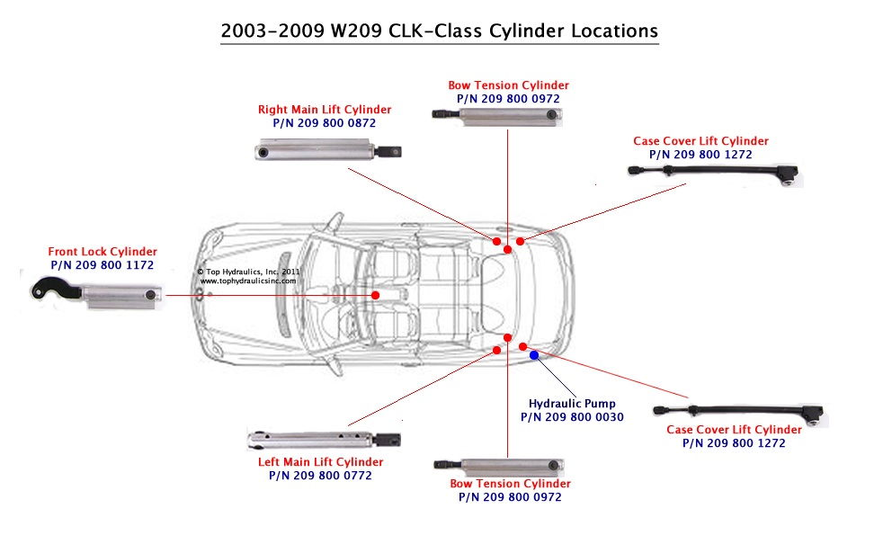 Replacing a leaking top lock hydraulic cylinder - MBWorld.org Forums