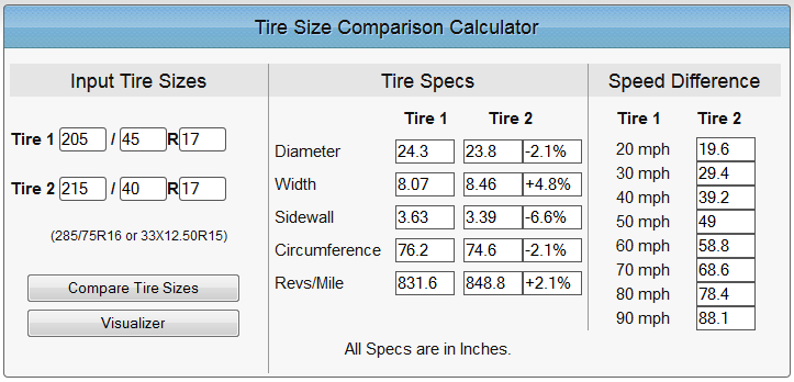 Dsc together with Dockmaster furthermore Tire Size Rating X besides Am C besides Part. on what tire sizes mean