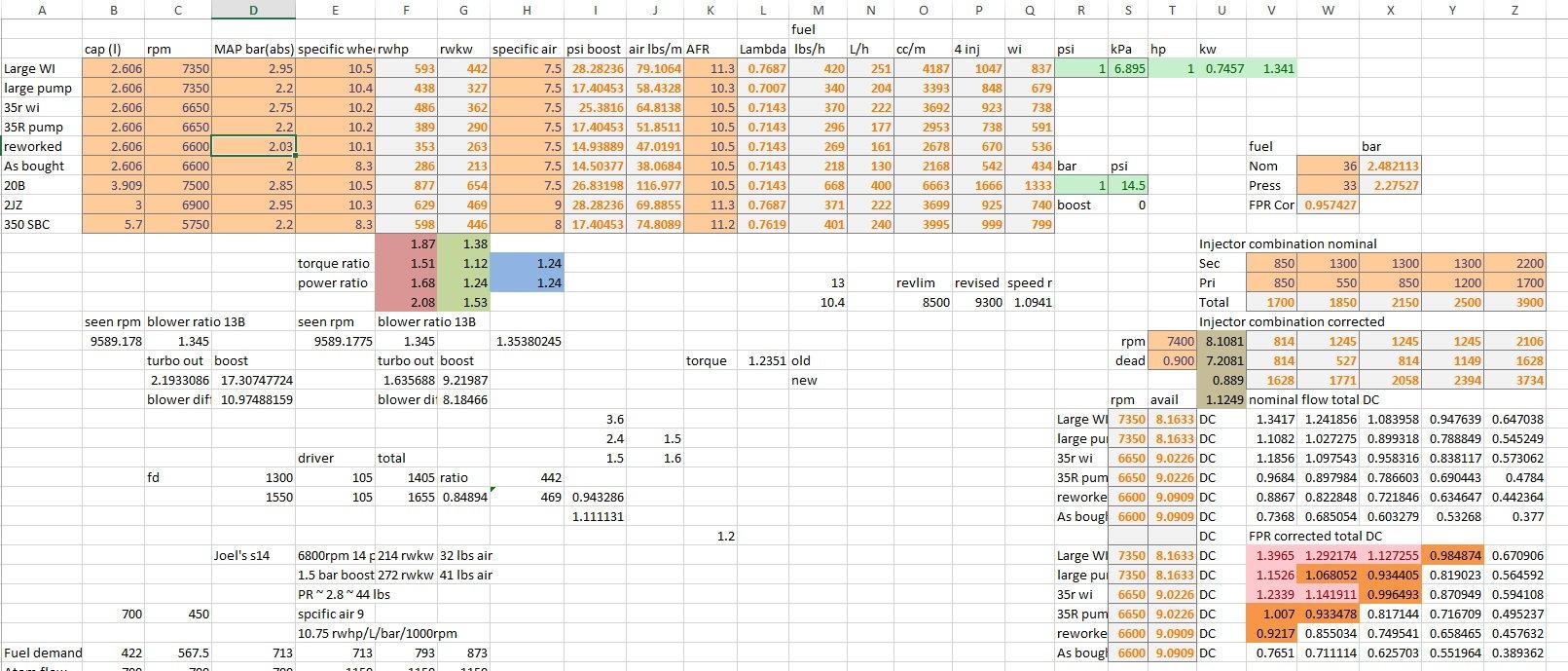 Pro Efi 128 Wiring Diagram