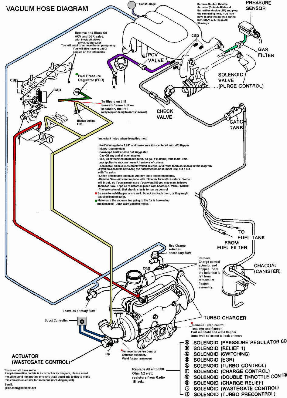 Starting Issues Mazda Rx7 Forum Gm Fuel Pressure Diagram New Filter Plugs Wires Battery Jdm Uim And Lim No Emissions As The Non Seq Removes Everything Power Fc With Base Map