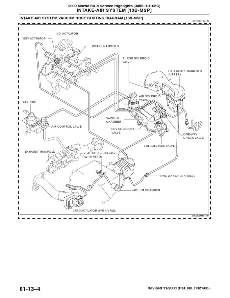 Rx8 Coolant Hose Diagram Wiring Diagrams For Mazda Rx 8 2006 Find U2022 Circuit