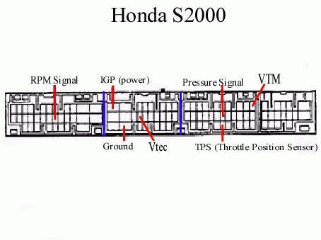 s2000 ecu wiring diagram on s2000 images free wiring diagrams schematics