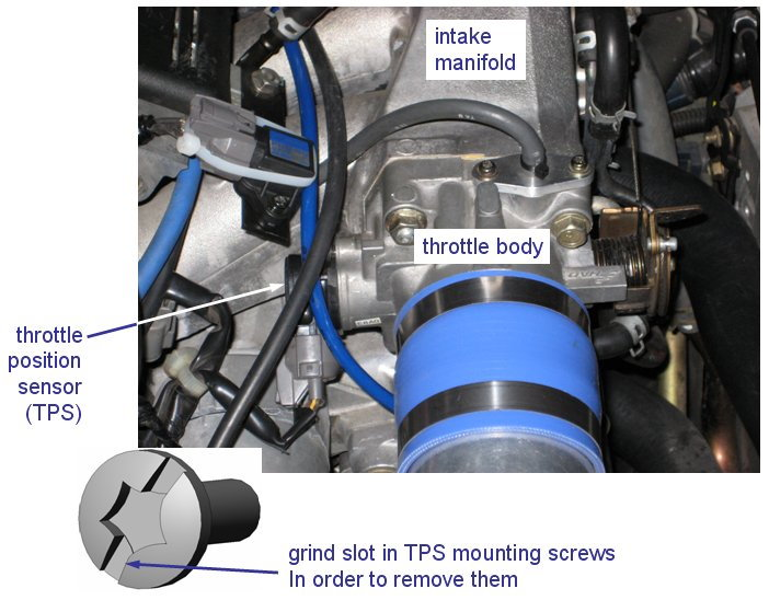 Bogging Problem Finally Solved! - S2KI Honda S2000 Forums