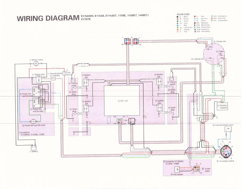 Yamaha 115 alarm... - The Hull Truth - Boating and Forum on mako parts, mako plumbing diagram, mako wheels,