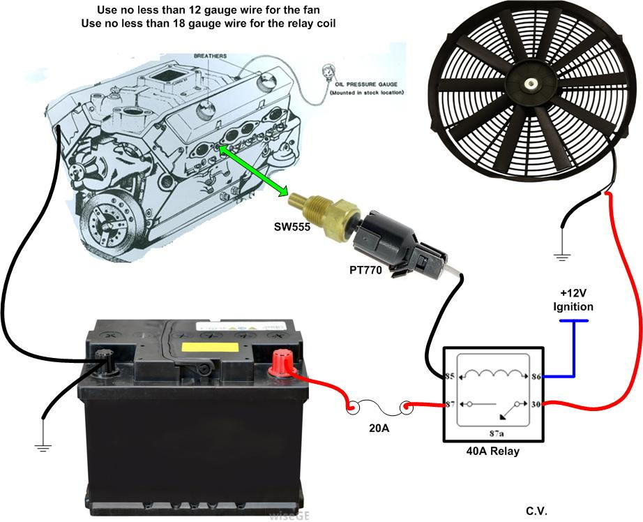 Manual Fan Switch To Automatic